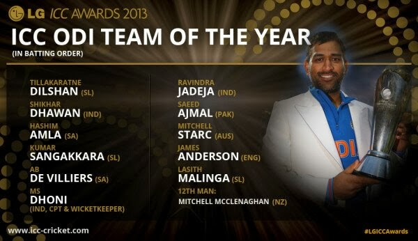 MS-Dhoni-leads-ICC-ODI-team-of-the-year