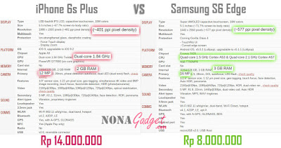 perbandingan spesifikasi iPhone6s+ dengan Samsung S6 Edge