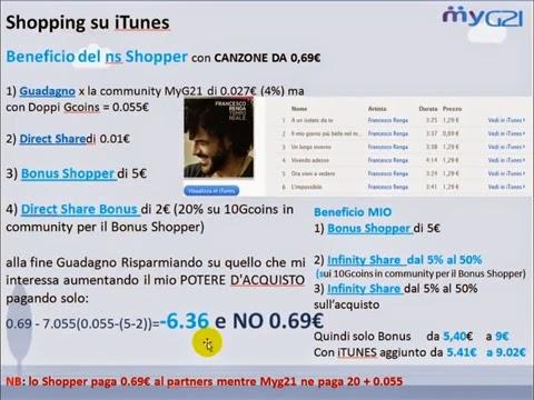 guadagnare dai 21 ai 90 euro al giorno con MyG21 - acquisto itunes