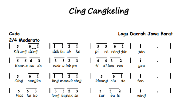 Not Angka Pianika Lagu Cing Cangkeling