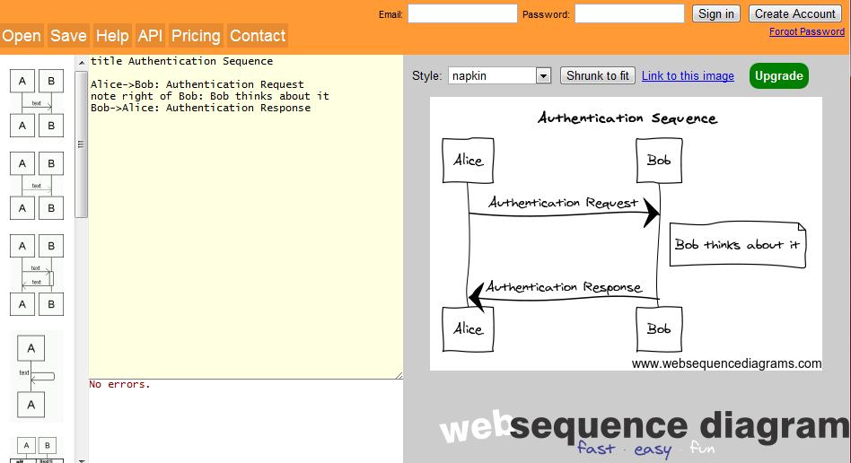 blogreesbiz diagramming tools