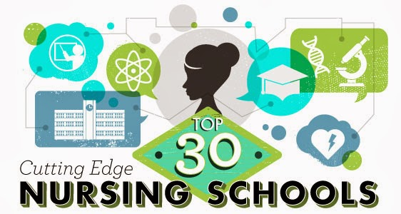 What Are The Best Ways Of Marketing Private Nursing Schools?
