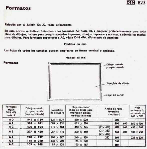 Dibujo Técnico ... y algo más!: FORMATOS - según DIN 476 Serie A