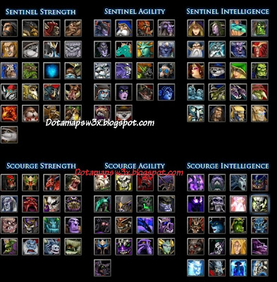 Dota guide indonesia