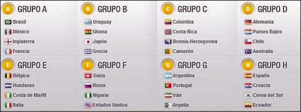 World Cup Draws Released