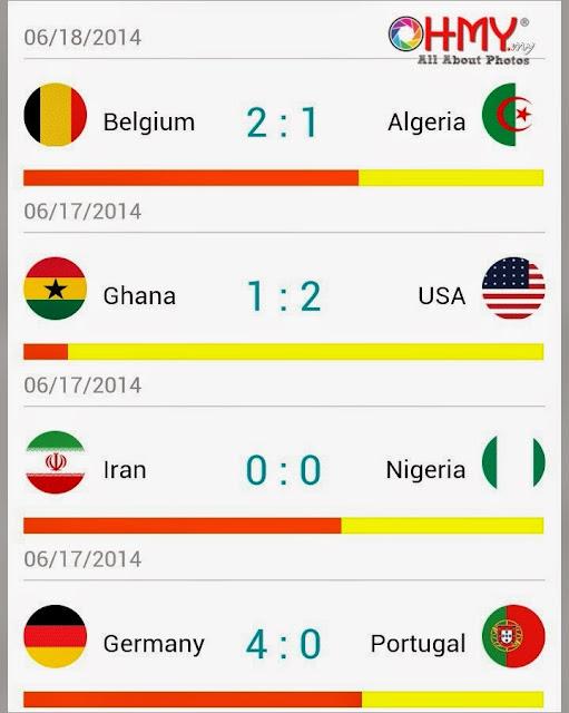 Keputusan Terkini Piala Dunia 2014 Belgium vs Algeria