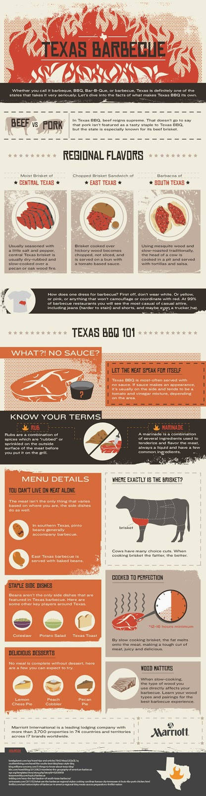 http://www.yougowego.com/theme/barbecue-texas-infographic-cook-texas-beef-brisket/