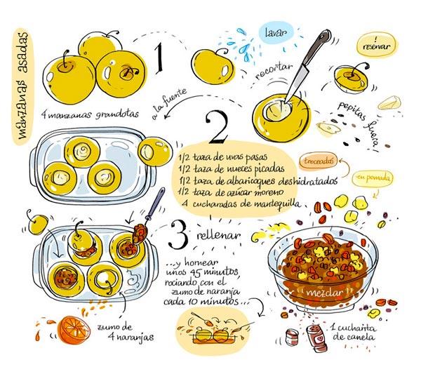 Plaza Etxeberri jatetxea: recetas de cocina