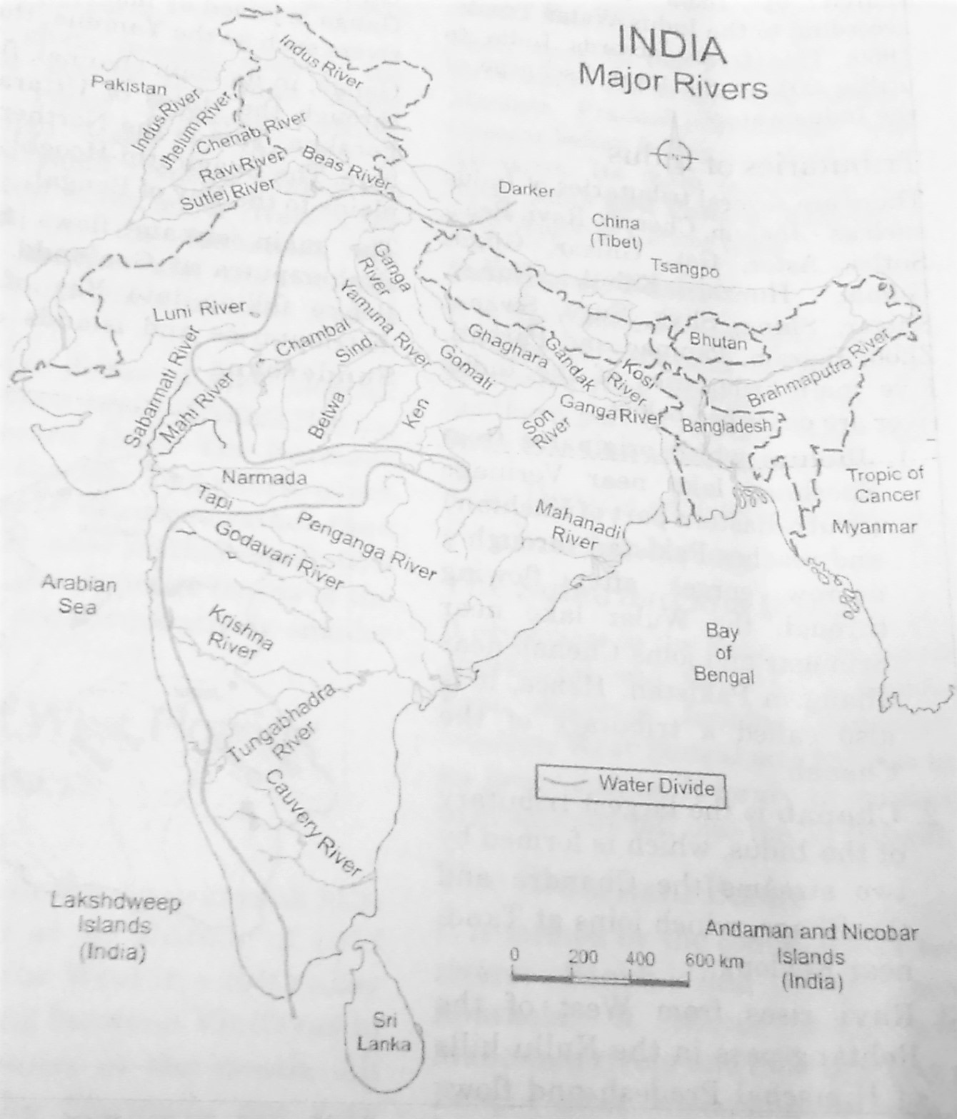 system of india