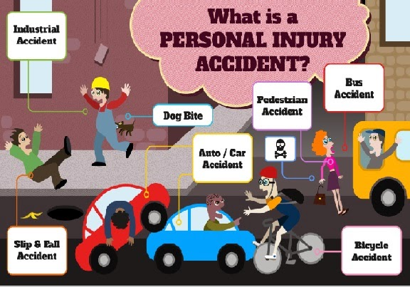 What is a Personal Injury Accideny?