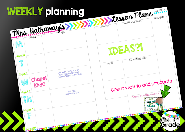 Weekly Planning sheets for digital plans '15-'16 school year