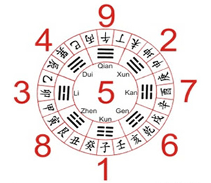 Chinese numerology 51 photo 3
