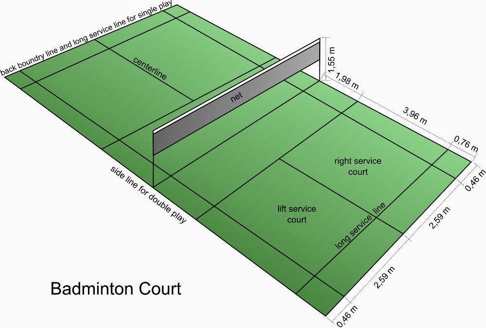 Badmintonveld afmetingen en specificaties