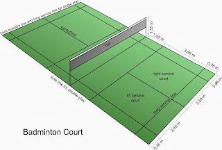 Badmintonveld / Badminton court
