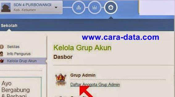 Daftar Anggota Grup Admin Sekolah