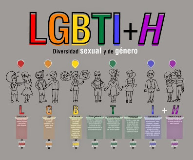 Portal educativo de Medellín: La Diversidad  Sexual y de Género, asunto compartido.
