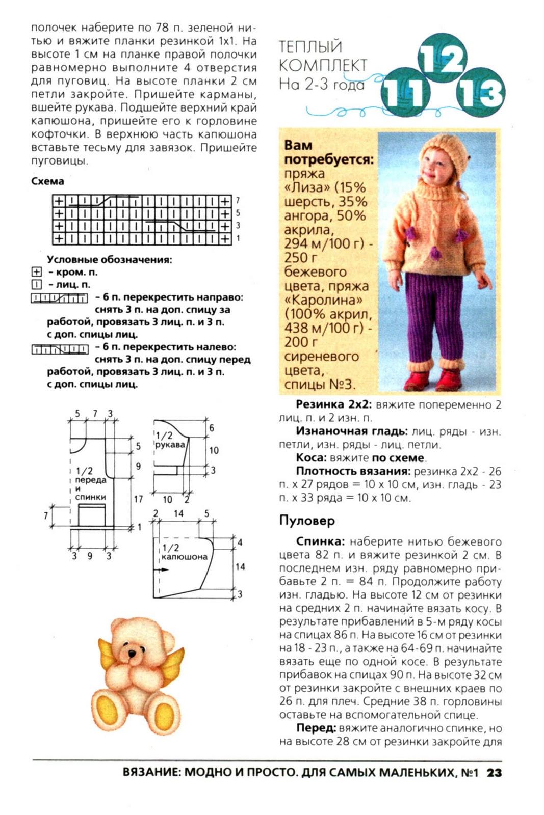 Вязание спицами для самых маленьких спицами с описанием и схемами костюмы