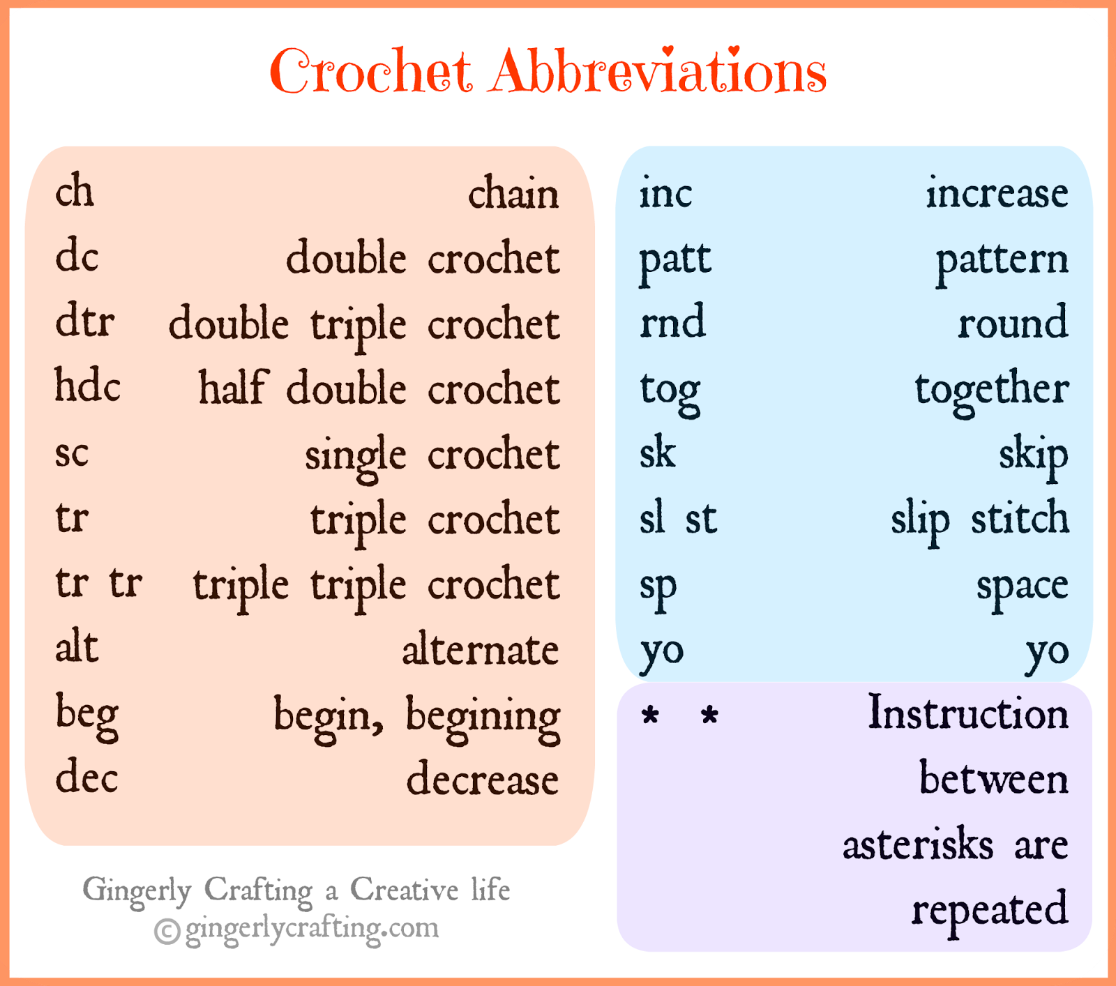 Crochet Stitches And Abbreviations : click on the image, save and print for you personal use.