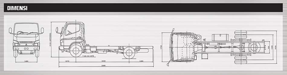 Dimensi Mitsubishi Colt Diesel Canter FE 73 HD 110 PS Jambi