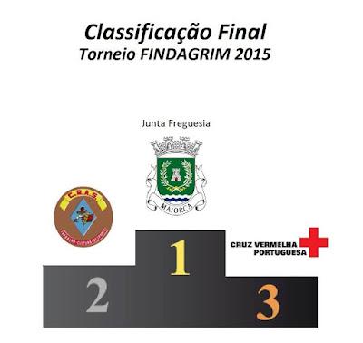 Torneio FINDAGRIM 2015