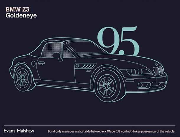 Carros James Bond - 007 - BMW Z3 - Goldeneye