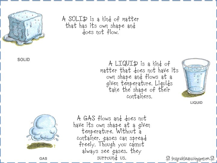 defination of solid liquid and gas This tutorial introduces basics of matter other sections include elements,  it has the same molecular structure whether it is a gas, liquid, or solid.