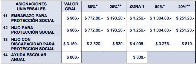 Salario Actual Del Servicio Domestico | newhairstylesformen2014.com
