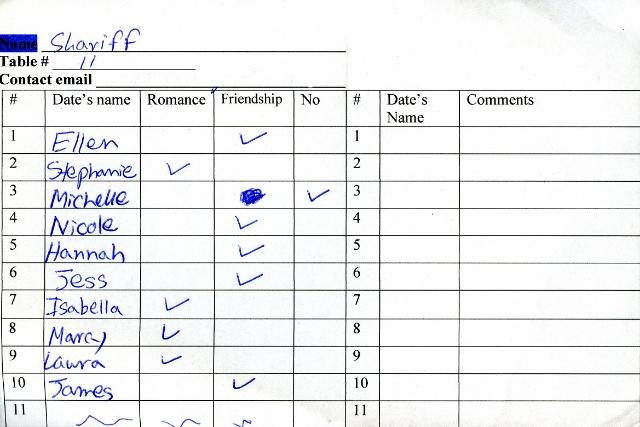 sample speed dating score card
