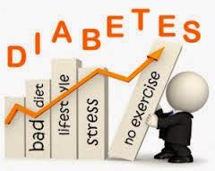 Tanda-Tanda Awal Terkena Diabetes