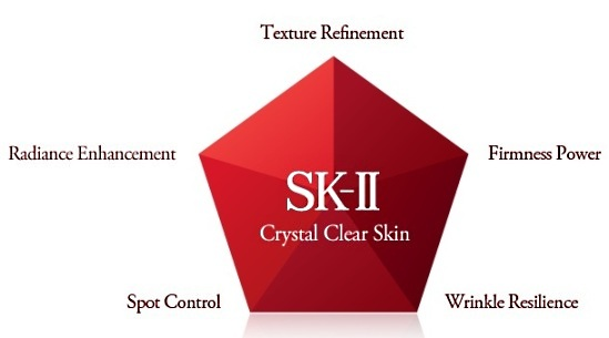 treatment essence water elements sk-ii