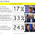 Le prospettive di Monti l'opinione degli italiani