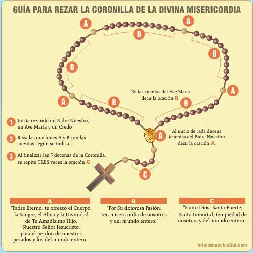 como rezar el rosario mexicano pdf
