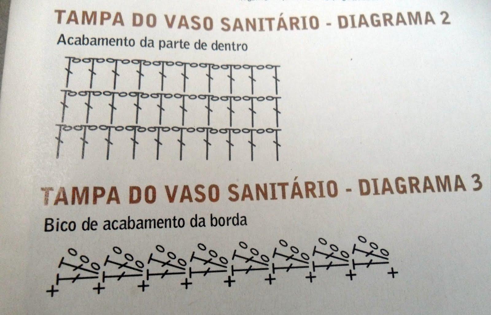 DIDA CROCHÊS: GRAFICO DA TAMPA DO VASO SANITÁRIO #654334 1600 1026