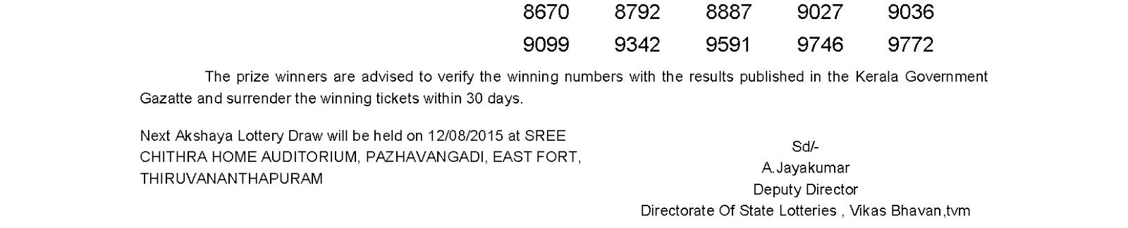 Akshaya Lottery AK 201 Result 5-8-2015