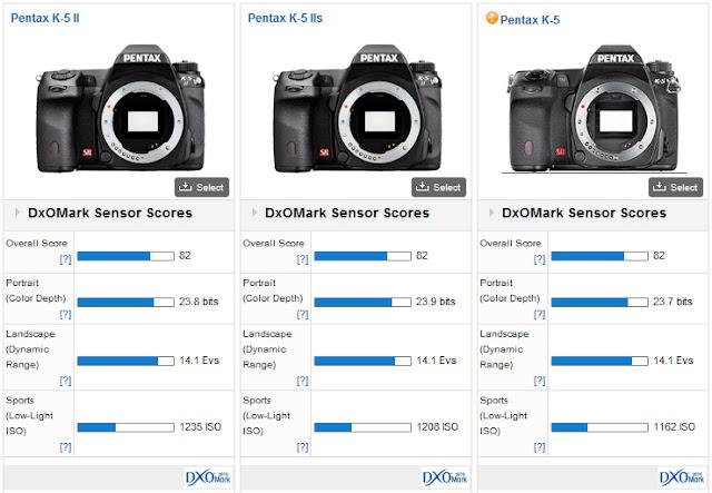 Оценка Pentax K-5 II, K-5 IIs и K-5