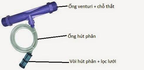 bộ châm phân tự động theo nguyên tắc venturi