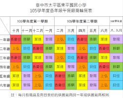 午餐供膳輪餐表   ( 本學年度共有6家廠商輪餐,分別為    上弘    /    聚陽    /    勝騏    /    潔達    /    貝佳    /    香豪佳   。)