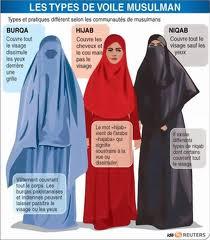 la cause du peuple le voile n est ni arabe ni islamique