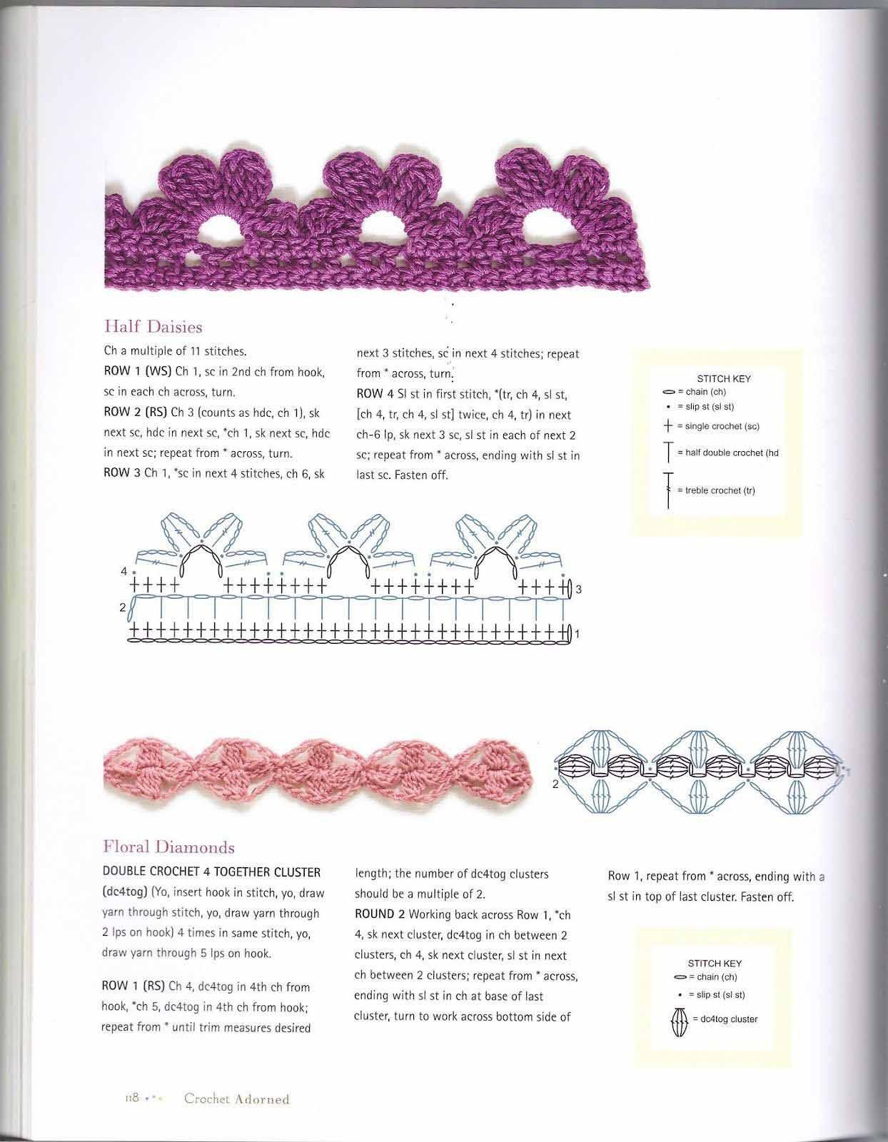 puntillas tejidas al crochet para toallas puntillas tejidas al crochet