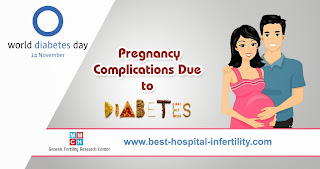 http://www.best-hospital-infertility.com