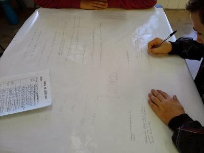 la imagen muestra un papel continuo en blanco y una mano de un alumno realizando el primer dibunjo