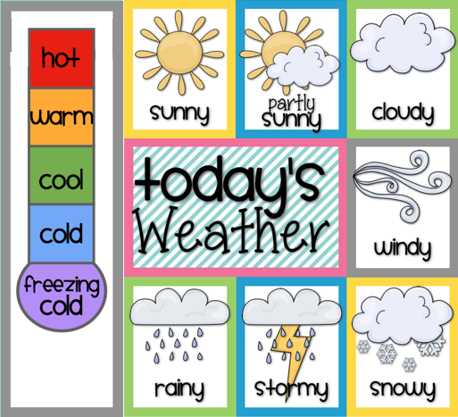 Canny image with weather charts printable