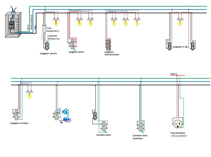 Electricidad gu a de conexi n de cargas b sicas - Instalacion de electricidad ...