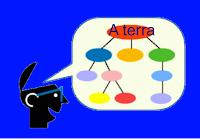 http://petecar.blogspot.com.es/2013/11/a-terra-mapas-conceptuales.html