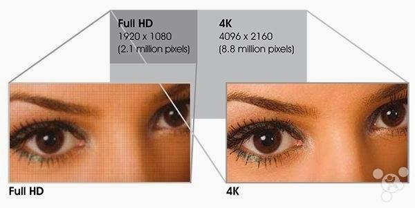 Отмечается, что в 2015-м экраны формата QHD (или 2K) станут стандартными в сегменте смартфонов high-end.