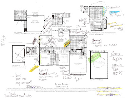 Building a ryan home avalon our options for Highgrove house floor plan