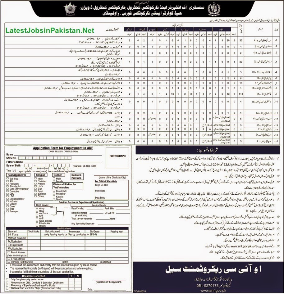 Www ecp gov pk job application form | Survey di Bayar