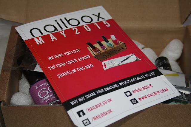 Nailbox - A new kind of Subscription Box