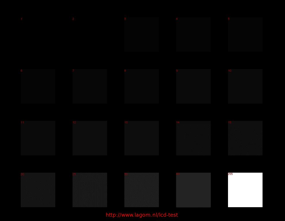 UnaDe25: Gestión de color en Linux #3 (parte 1): Métodos de calibración