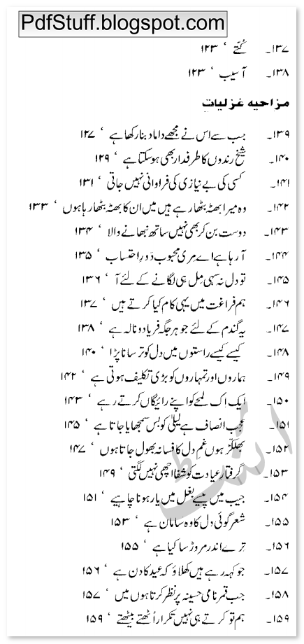 Contents of Urdu book Tera Hansna Qayamat Hai